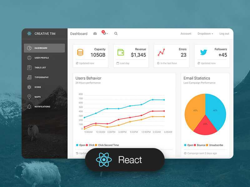 Light Bootstrap Dashboard React PRO